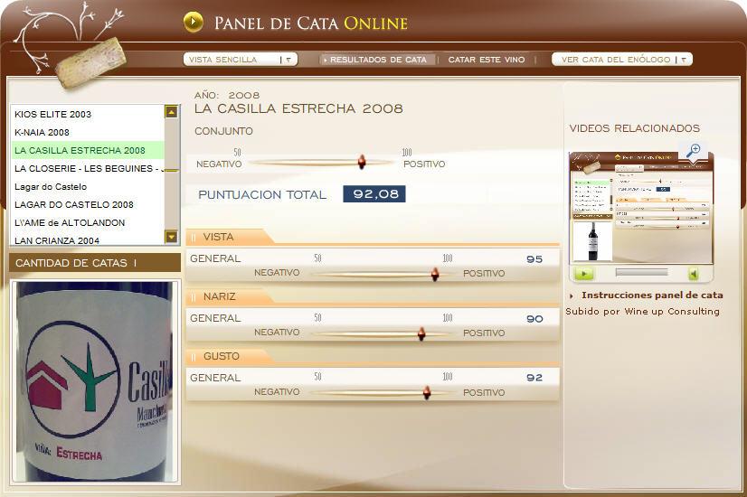 Imagen del panel de cata online