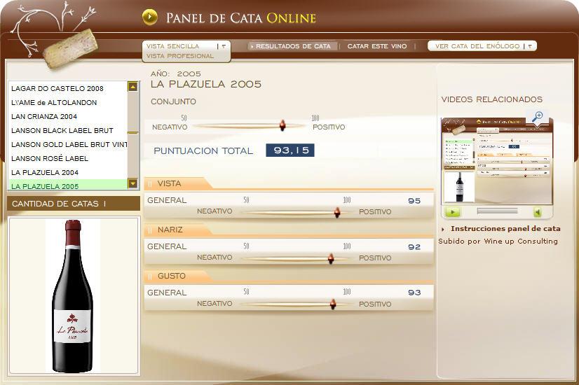 visualización de la cata en el panel de cata online