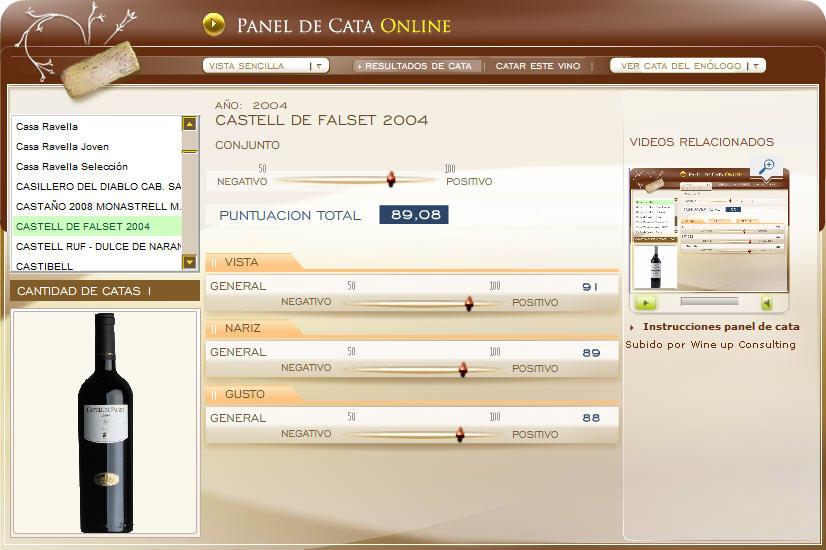 la cata en el panel de catas online