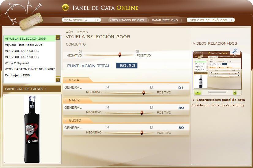 VIYUELA SELECCIÓN 2005