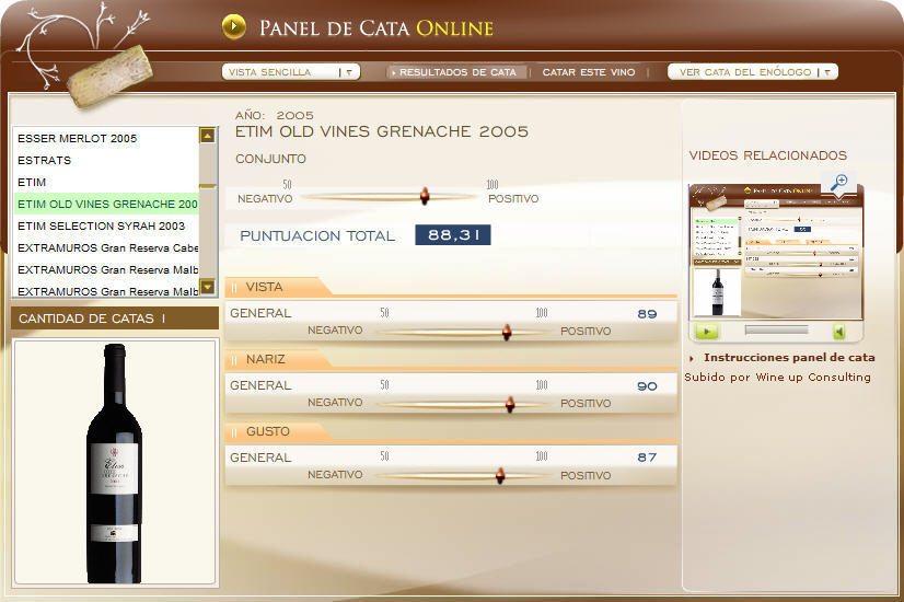 imagen de la cata en el panel de catas online