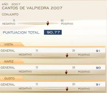 CATA CANTOS DE VALPIEDRA - copia