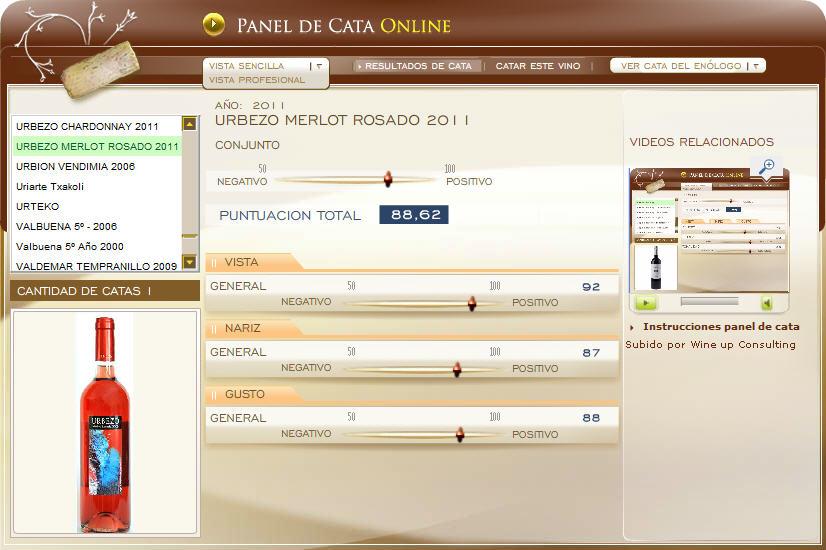 URBEZO 2011 ROSADO MERLOT 88.62 PUNTOS EN WWW.ECATAS.COM POR JOAQUIN PARRA WINE UP